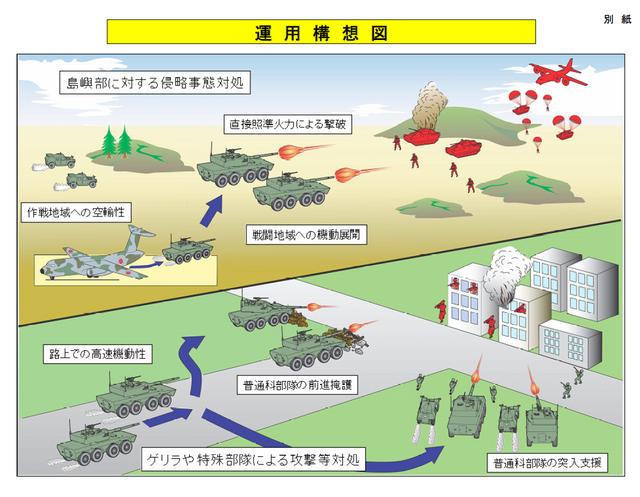 機動戦闘車 運用構想図