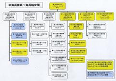 「普天間基地のグァム移転の可能性について」宜野湾市