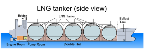 LNG_tanker.png