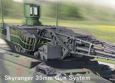 Rheinmetall Skyranger 35mm Gun System