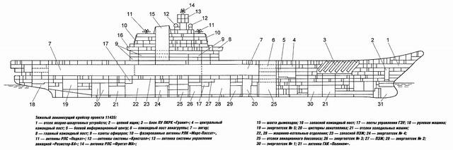 重航空巡洋艦11435