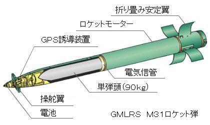 GMLRS_M31_Rocket
