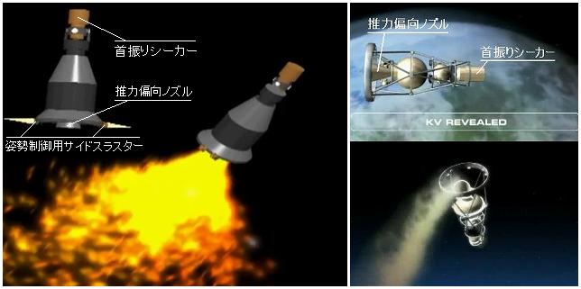 軌道修正用サイドスラスター・推力偏向ノズル