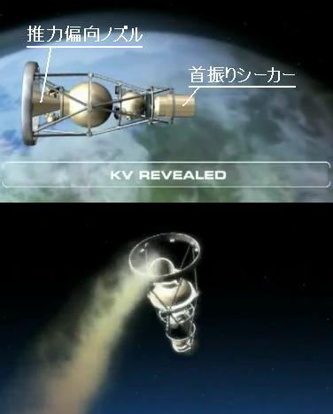 KV revealed