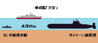 Depth45m_Typhoon
