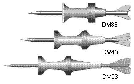 DM33 DM43 DM53