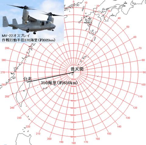 MV-22オスプレイの作戦行動半径内
