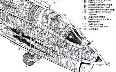 F-8機首