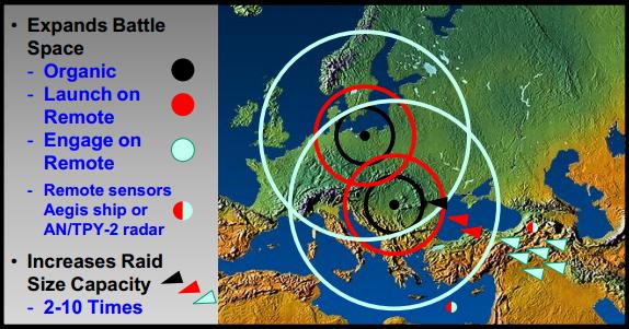 弾道ミサイル防衛リモートセンシング