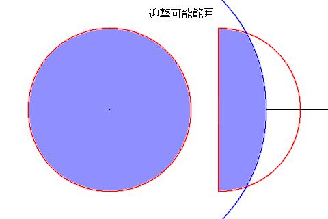 弾道ミサイル防衛エンゲージ・オン・リモート